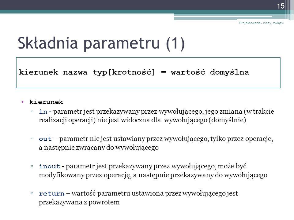Składnia parametru (1) kierunek nazwa typ[krotność] = wartość domyślna
